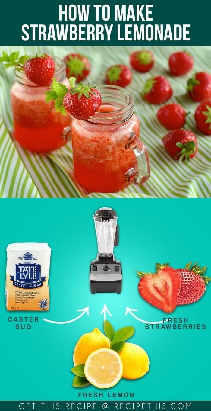 How to make strawberry lemonade recipe this - Lemonade recipes popular less known ...