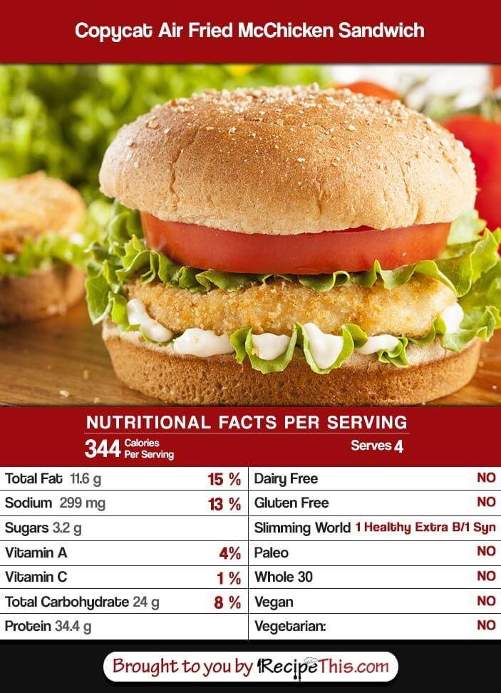 Calories In Copycat Air Fried McChicken Sandwich
