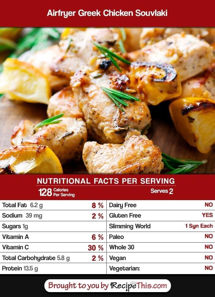 Chicken Souvlaki Calories