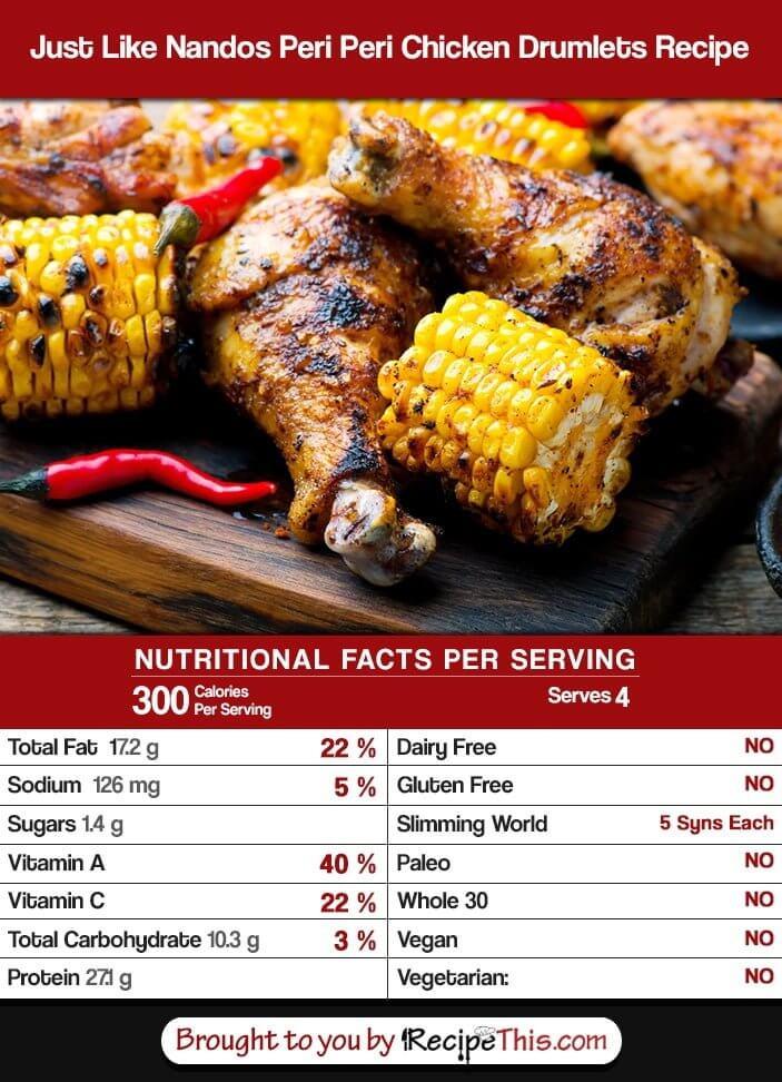How Many Calories In Nandos Peri Peri Chicken?