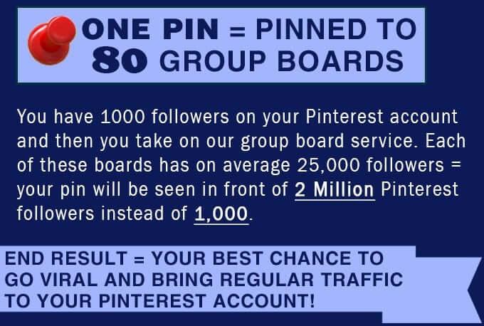 Our Pinterest Service