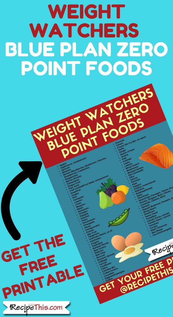 WW Blue Plan Zero Point Foods List and free printable
