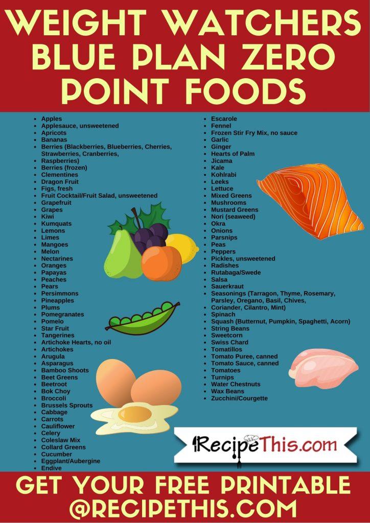 Weight Watchers Blue Plan Zero Point Foods List