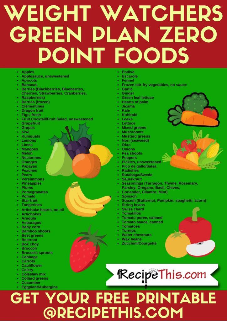 Weight Watchers Green Plan Zero Point Foods list
