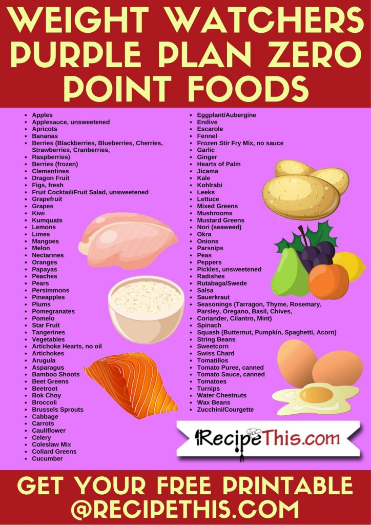 Weight Watchers Purple Plan Zero Point Foods