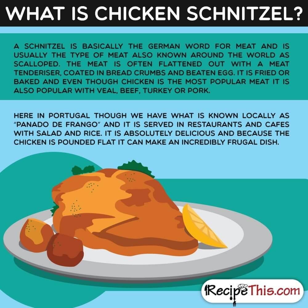 What is a Chicken Schnitzel?