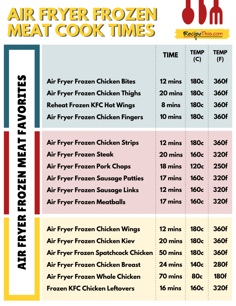 air fryer frozen meat cook times