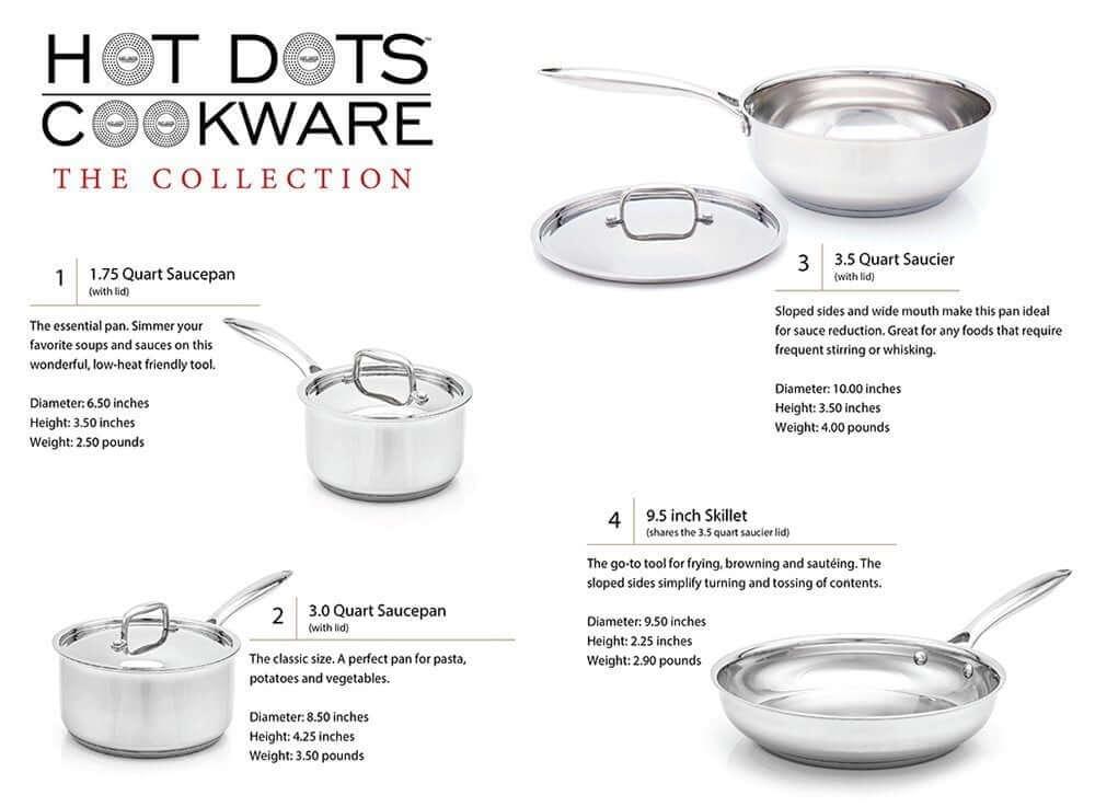 hotdots cookware pan diagram