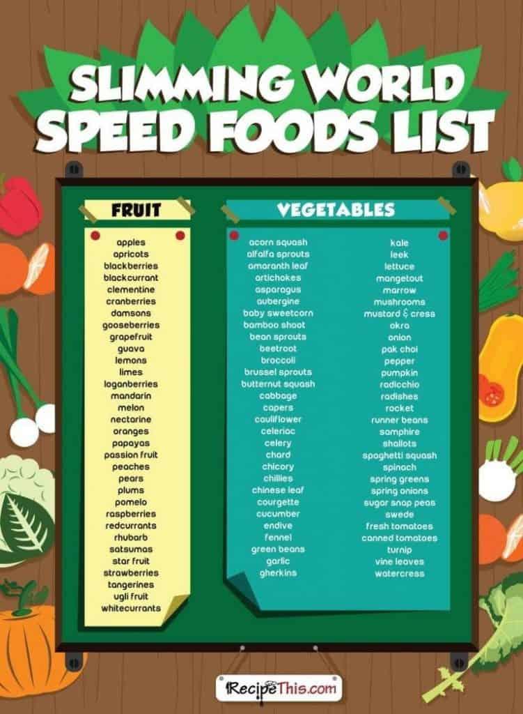 slimming world speed foods